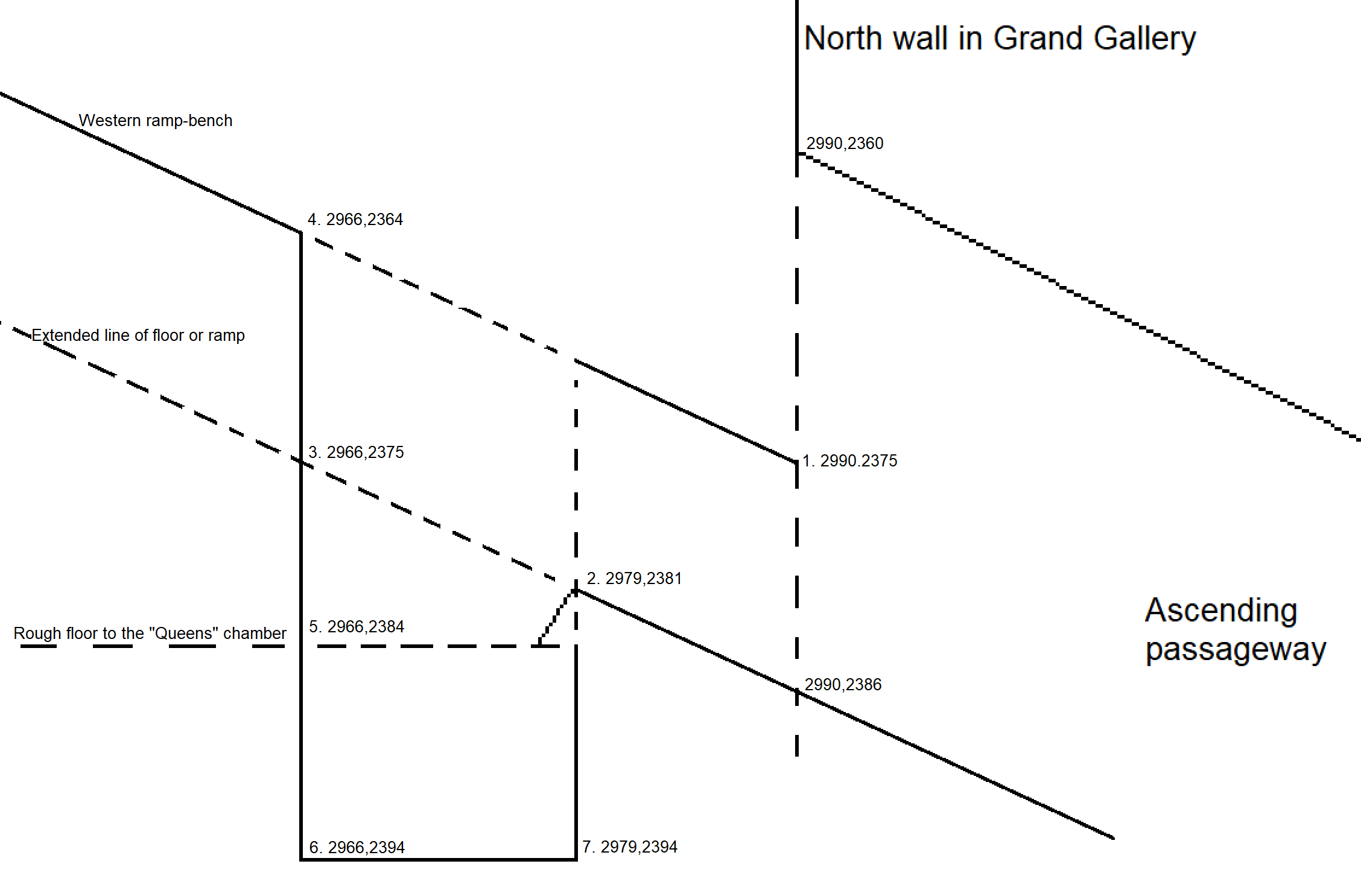 556 REV1 Entrance and ascending passage and Grand Gallery detail start - west view med coordinates closerpng