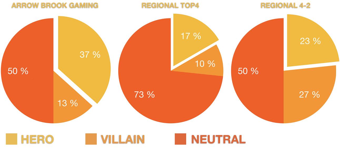 Statistics han qirajpg
