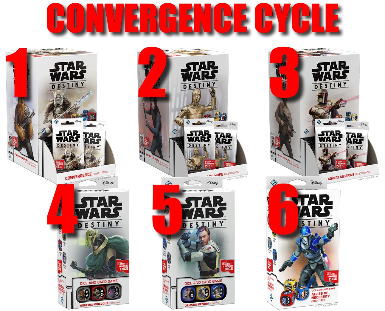 Convergence Cyclejpg