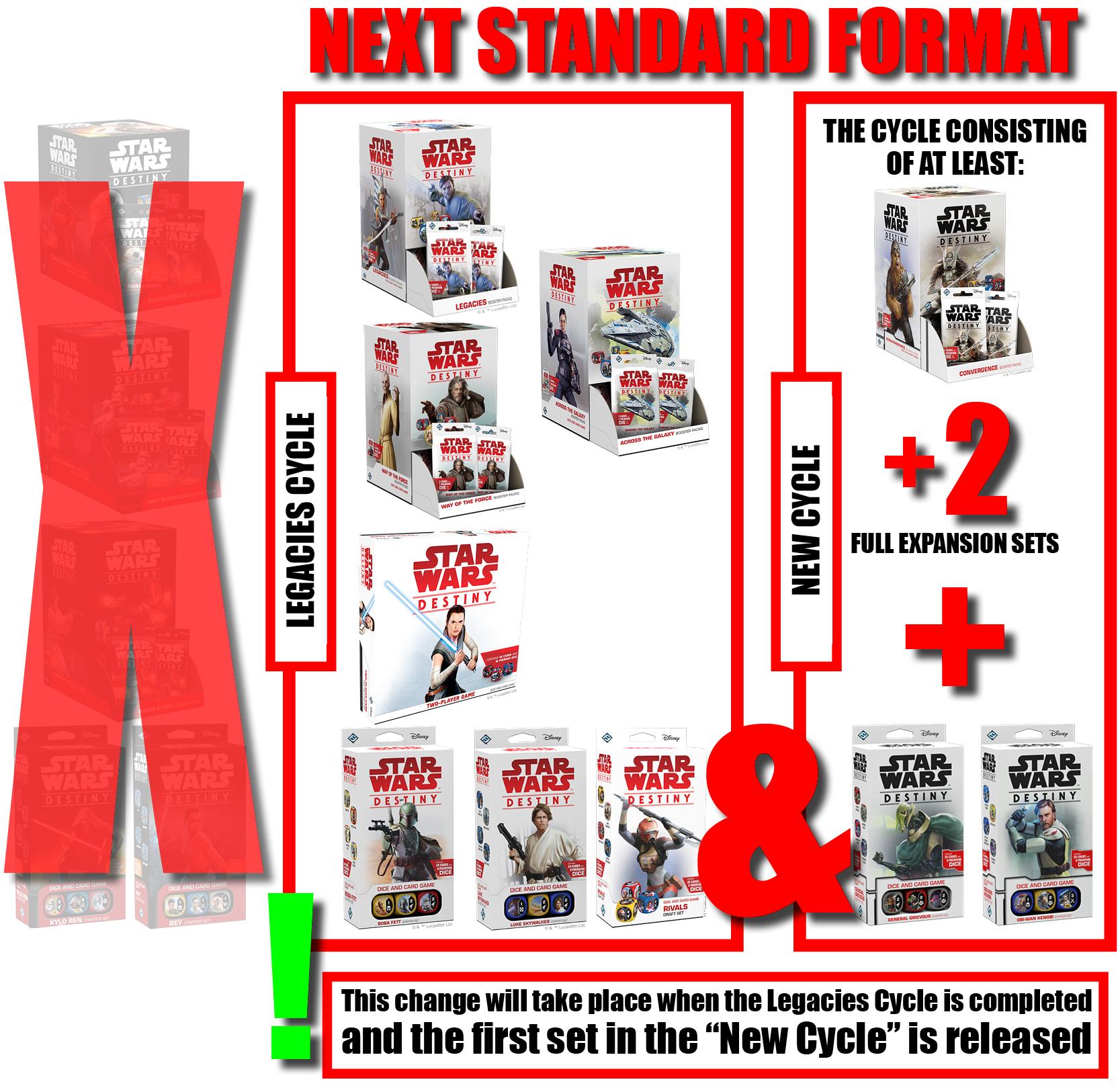 NEXT Standard Format YOUR Destiny2jpg
