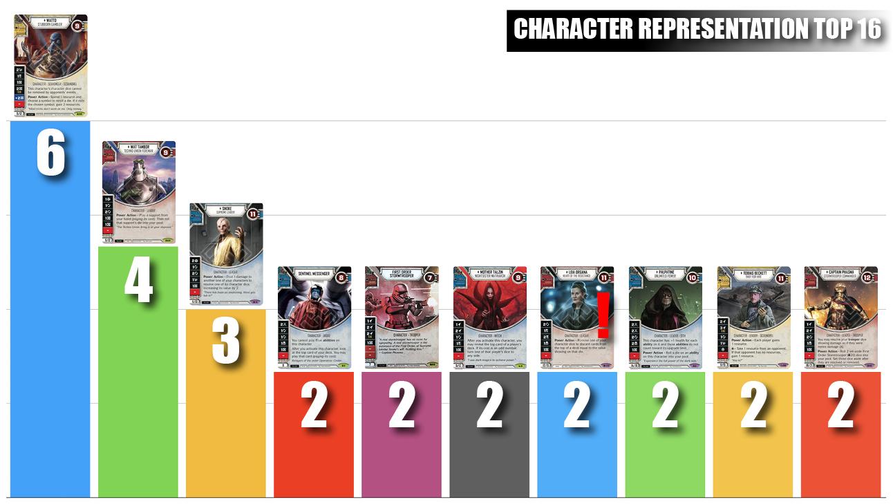 UK character representationjpg