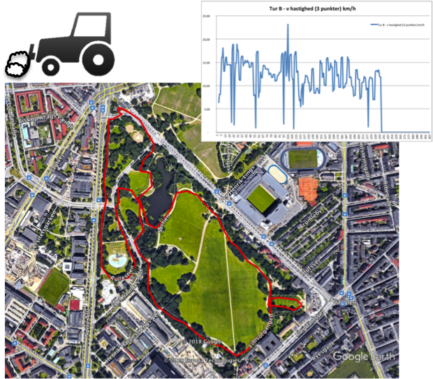 Big Data Location Based Snow Removal Mappng