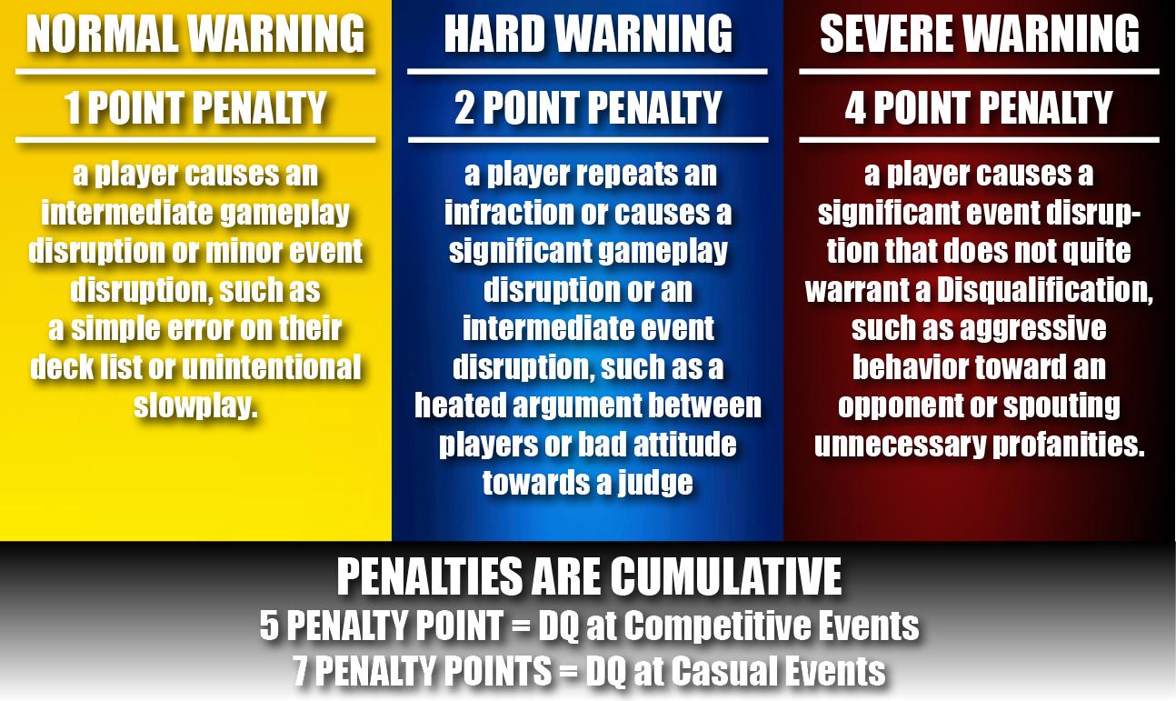 Penalty systemjpg