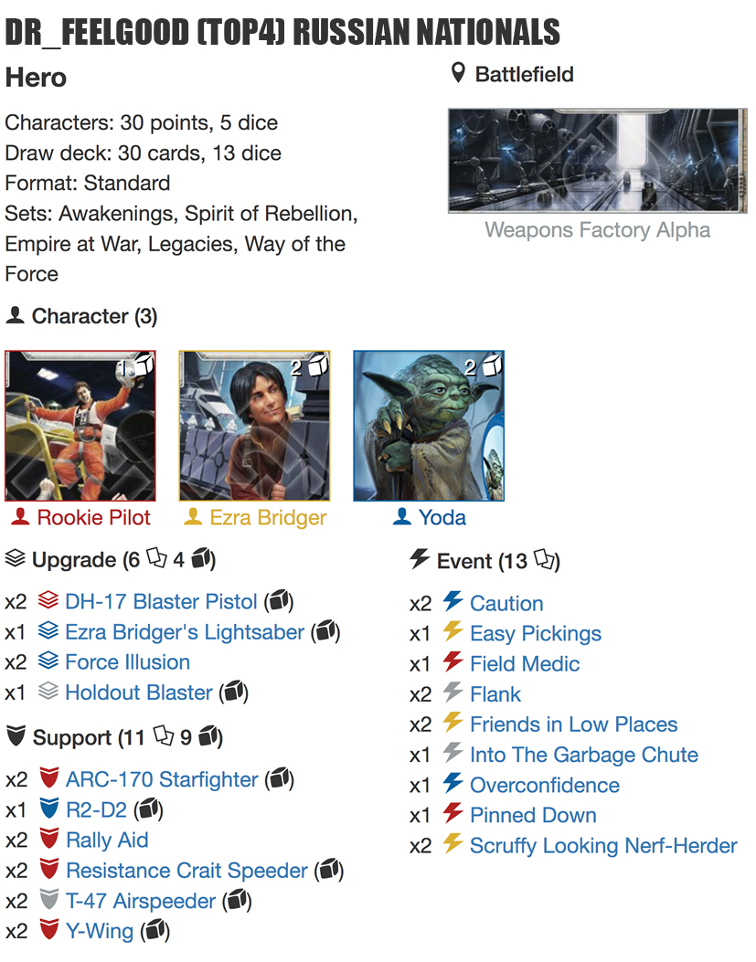 russian Nationals List top4 Dr_feeelgoodjpg