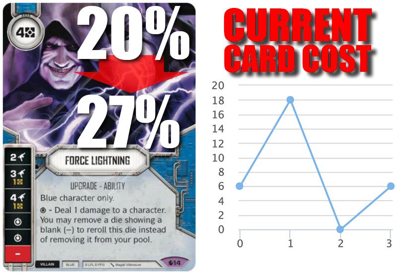 Mandalorian Talzin Force Lightning calculations deckjpg