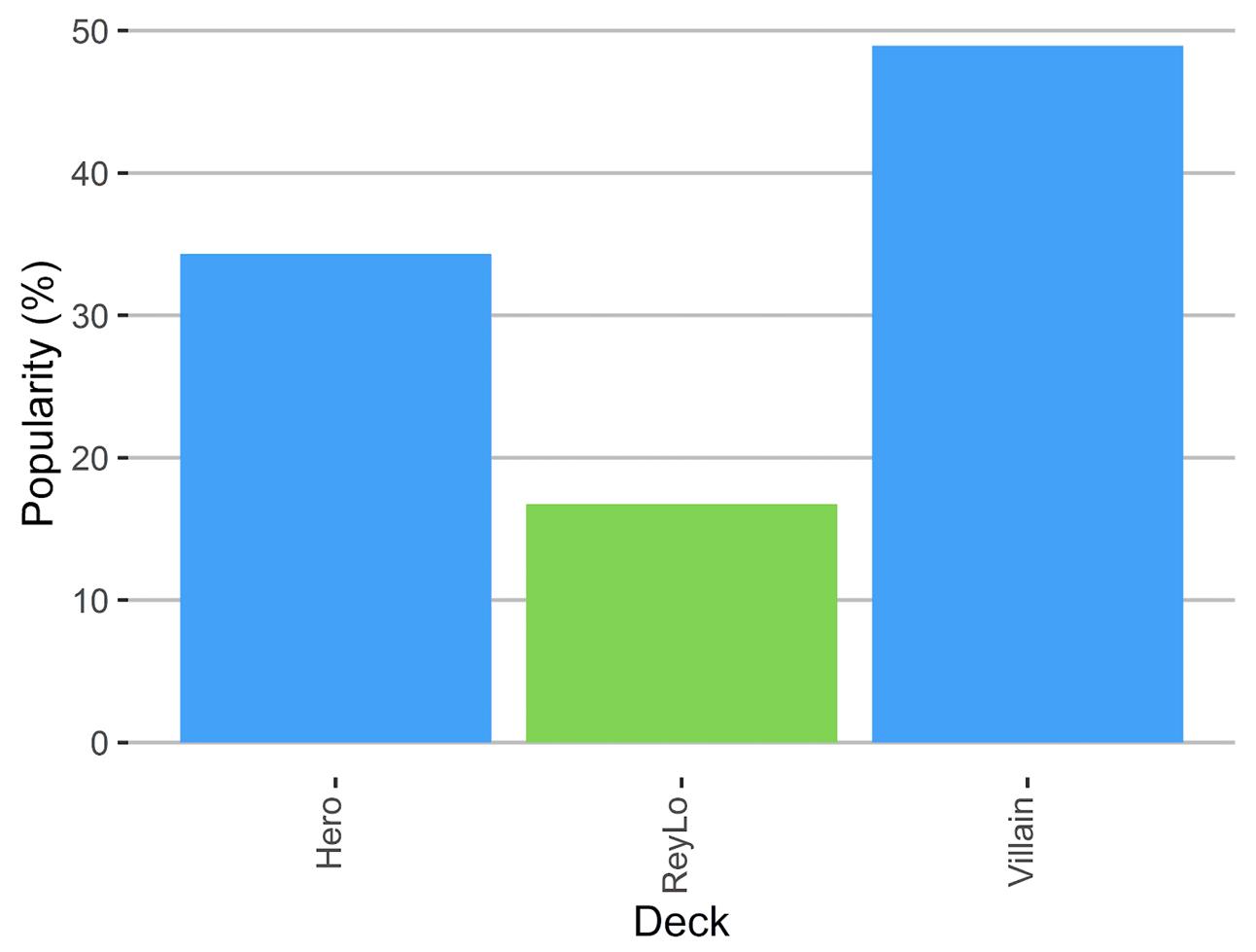 Graph4jpg