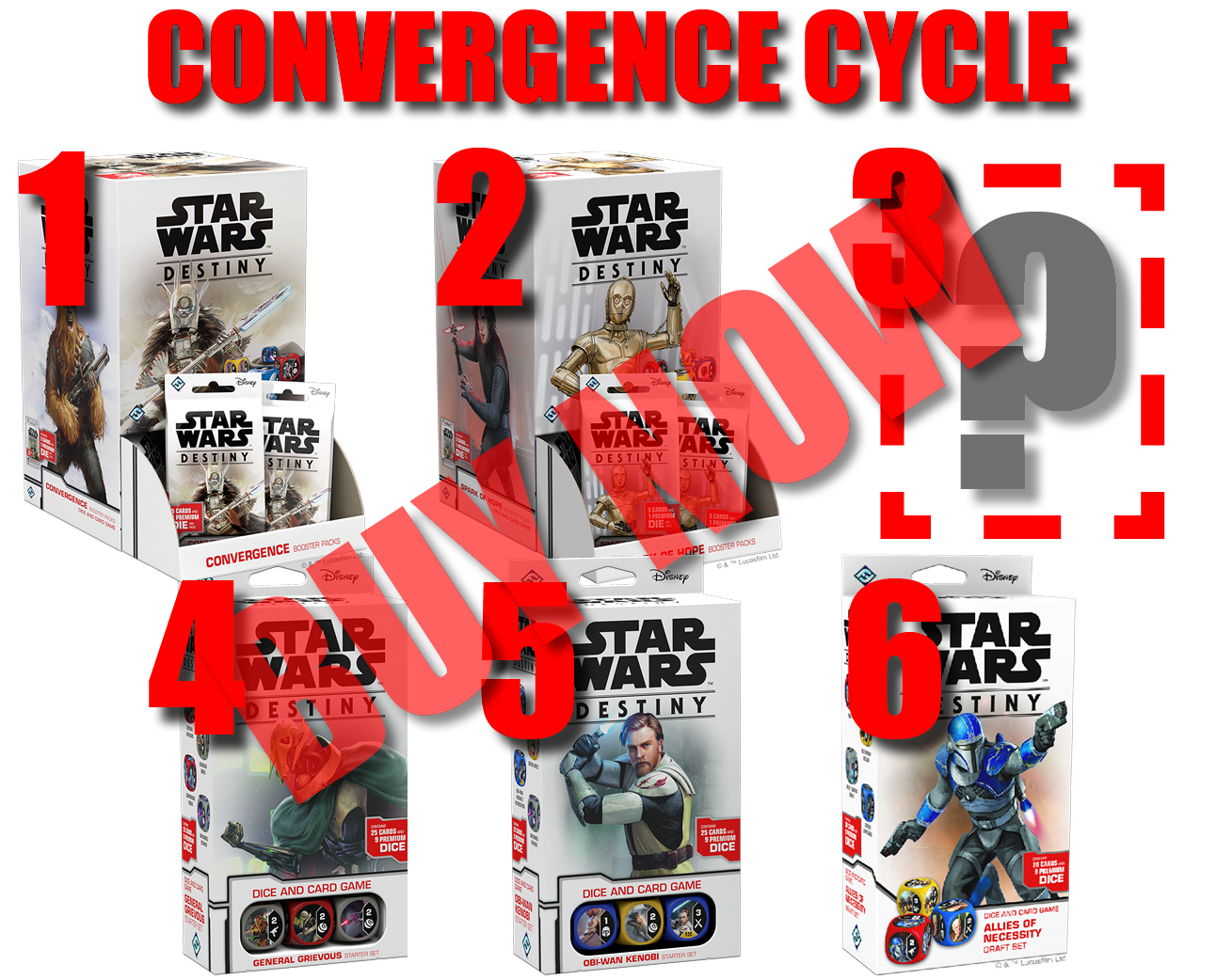 Convergence Cycle soh BUY GUIDEjpg