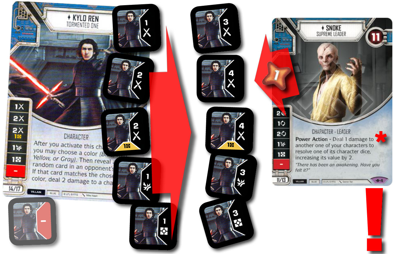 Kylo SnokeArticle Die Sides Power Action1jpg