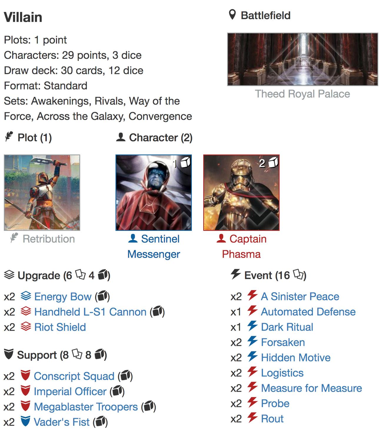 Phasma Sentinel deck listjpg