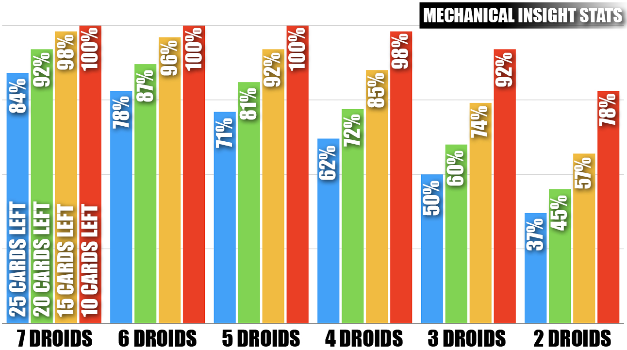 mechanical insight statsjpg