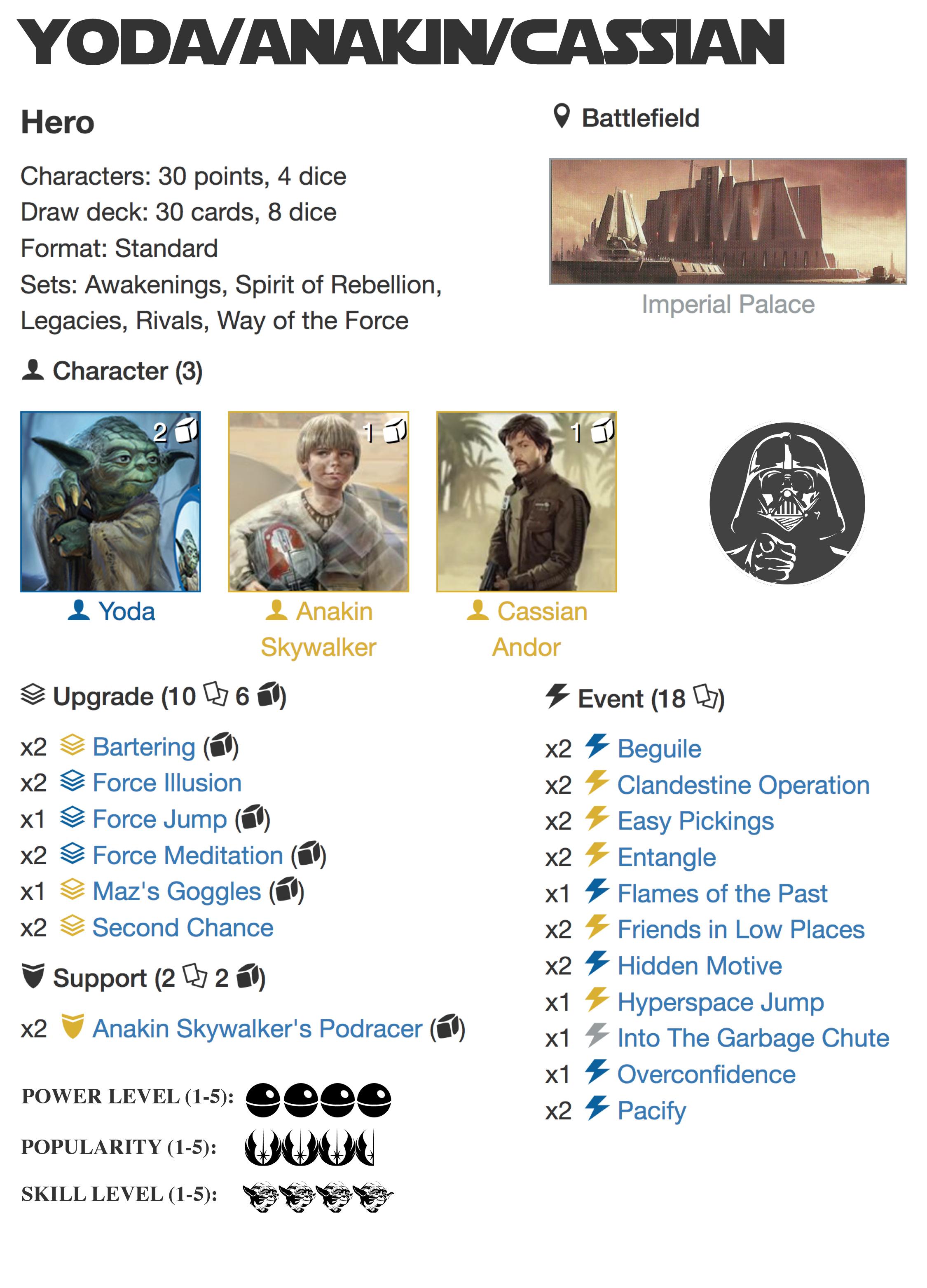 Yoda-Cassian-Anakin DECKjpg