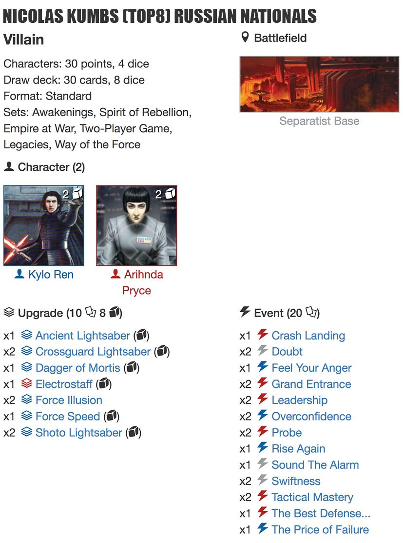 russian Nationals List top8 4jpg